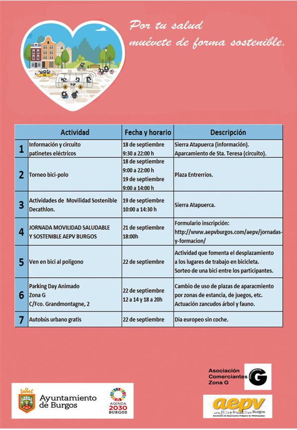 Actividades Burgos SEM 2021